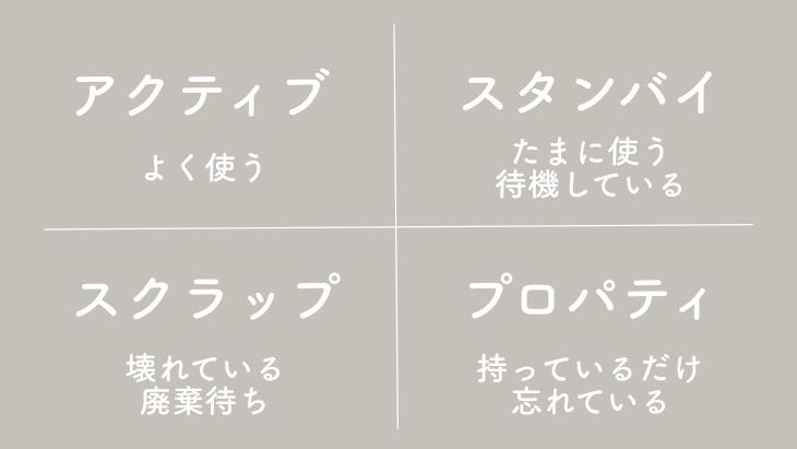 4つのカテゴリ